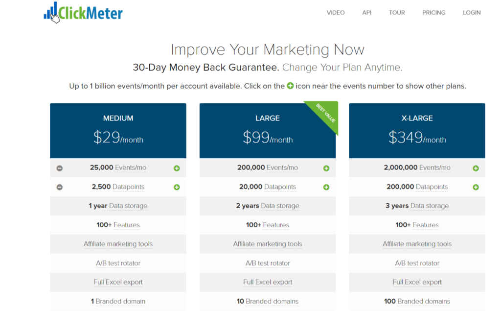 clickmeter pricing